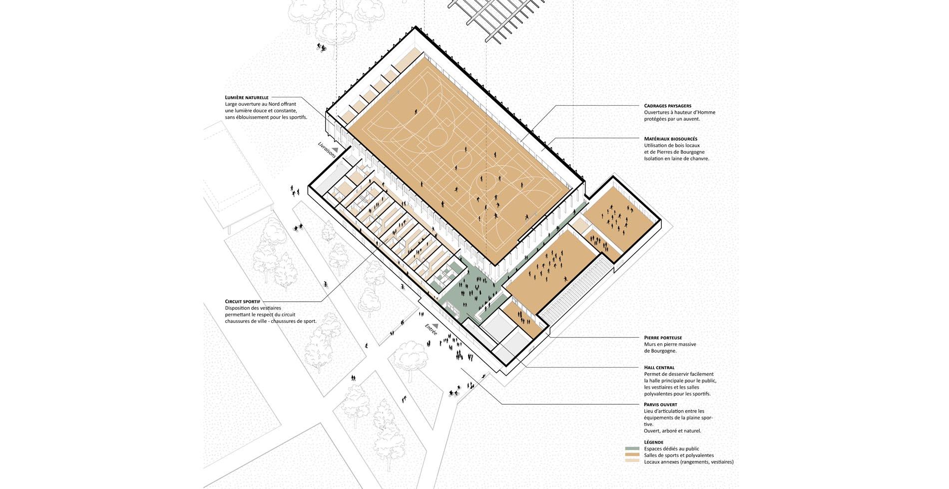 Construction d'un complexe sportif à Ladoix-Serrigny
